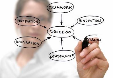 Coaching Leadership Success